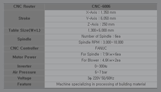 SAMHO MACHINE CNC Router CNC-6006