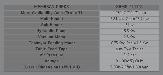 SAMHO MACHINE Membrane Press SHMP-2400TS