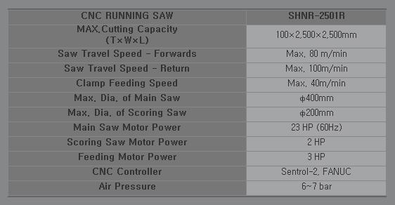 SAMHO MACHINE CNC Running Saw SHNR-2501R