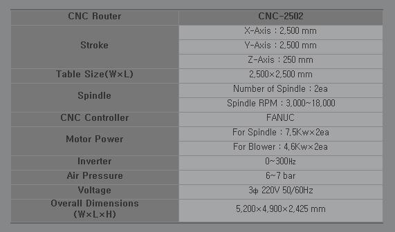 SAMHO MACHINE CNC Router CNC-2502