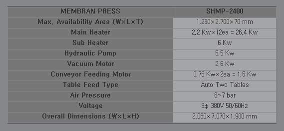 SAMHO MACHINE Membrane Press SHMP-2400