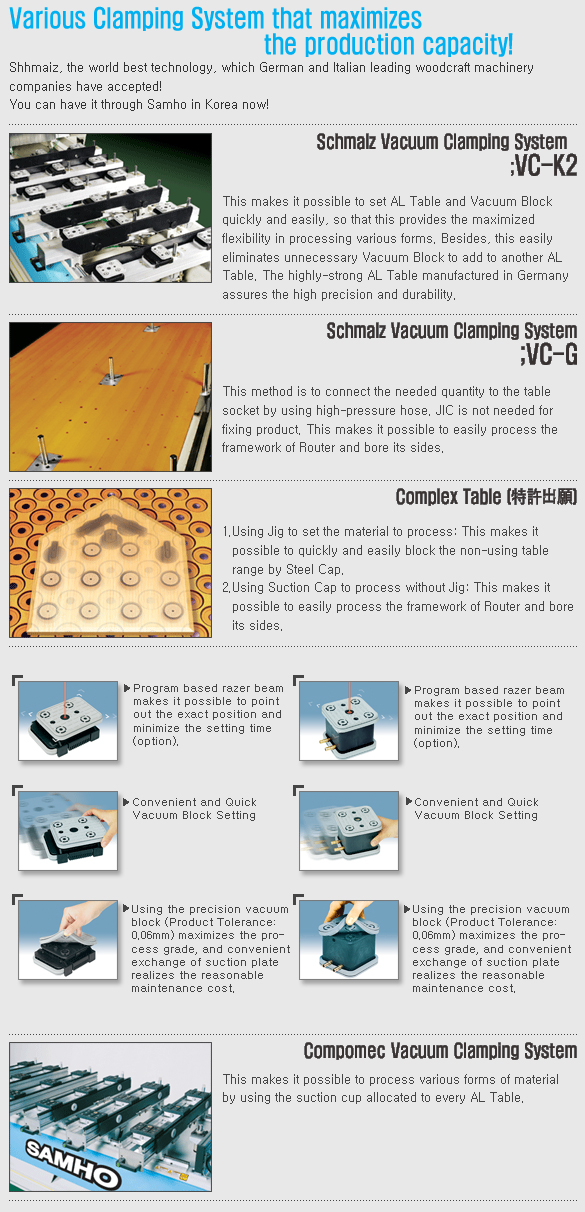SAMHO MACHINE Clamping System