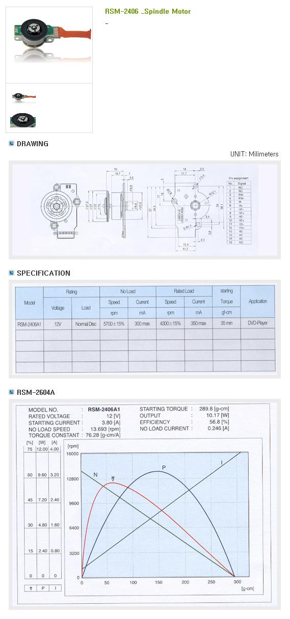 SAMHONGSA Spindle Motor : Digital Camera Series RSM-2406