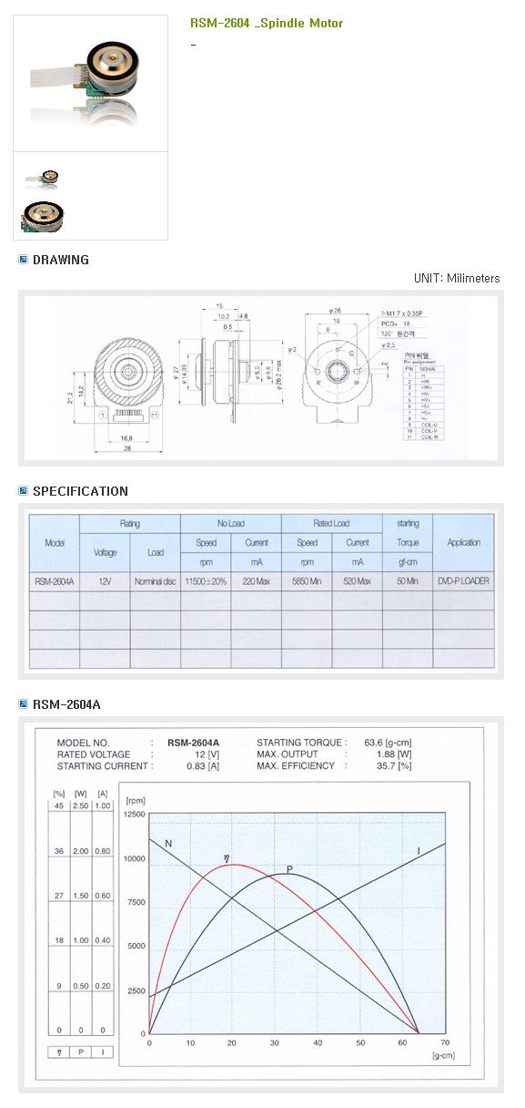SAMHONGSA Spindle Motor : Digital Camera Series RSM-2604