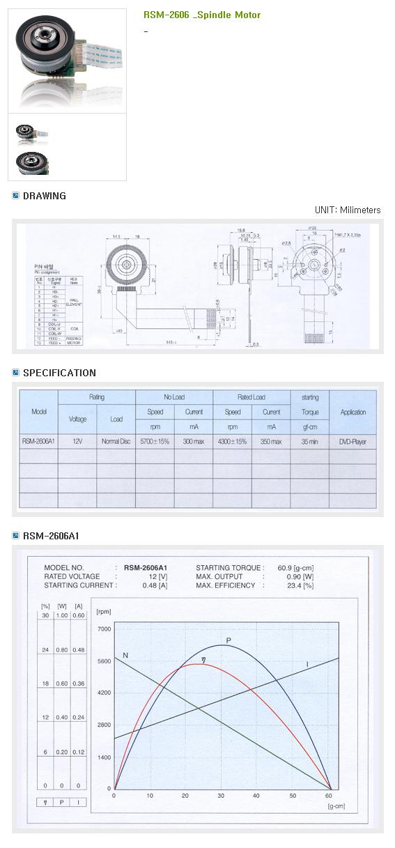 SAMHONGSA Spindle Motor : Digital Camera Series RSM-2606