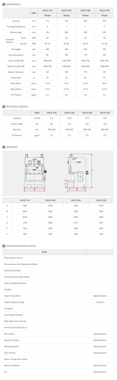 SAMHO PRESS C-Type Double Crank Press