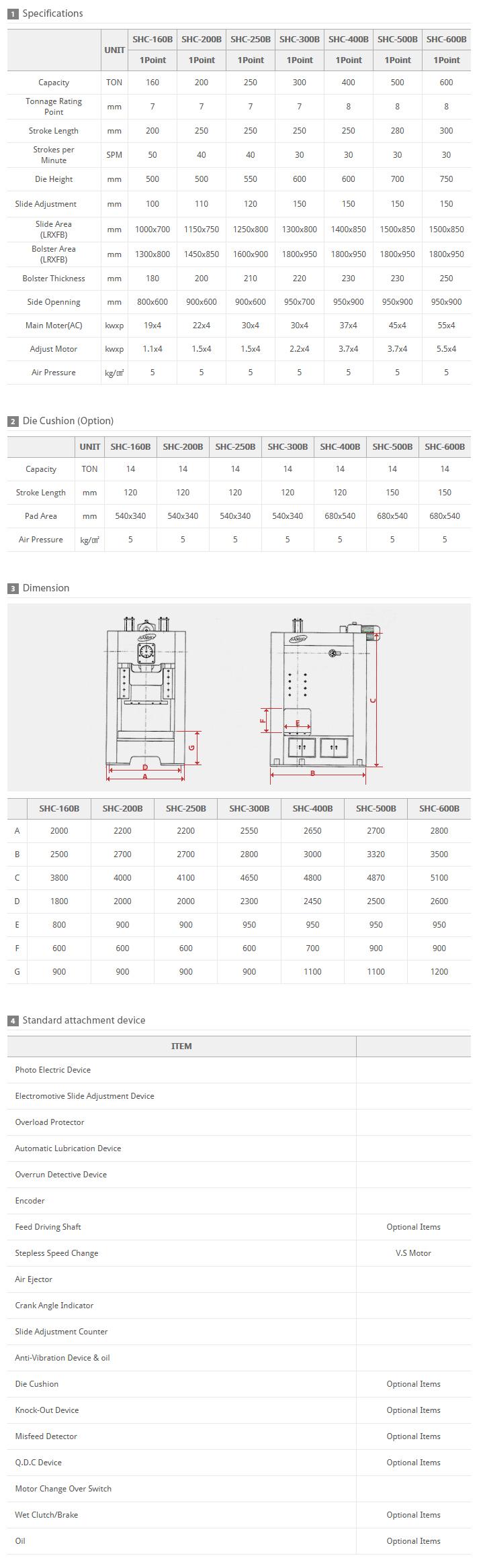 SAMHO PRESS Semi H-Type Single Crank Press ( Box Type )