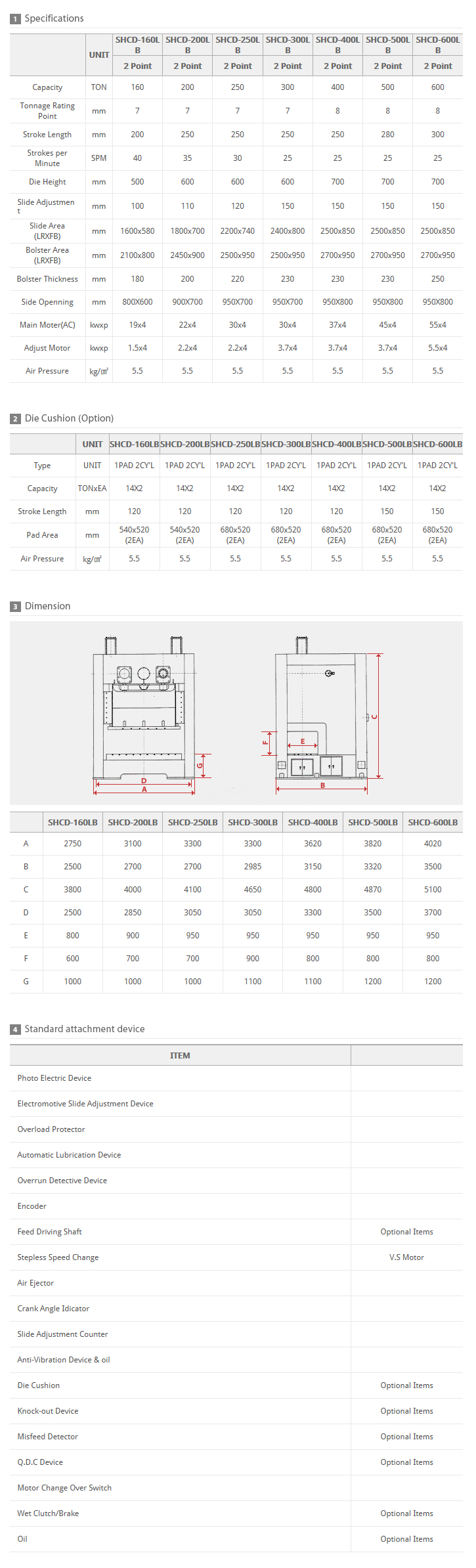 SAMHO PRESS Semi H-Type Double Link Press