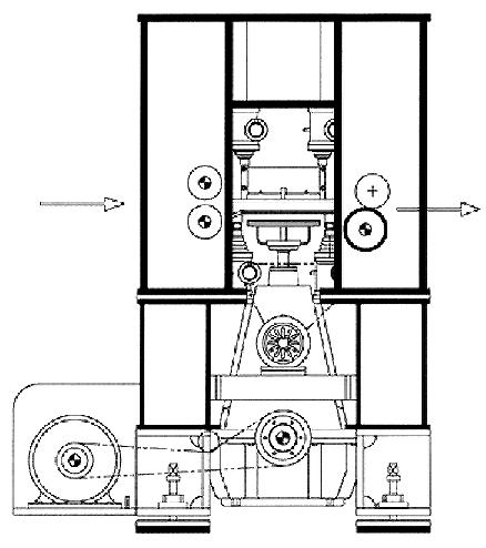 SAMHWA MACHINERY Needle Punching Machine SHS-UR 2400 ~ 3000