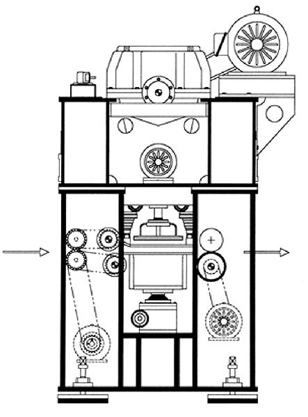 SAMHWA MACHINERY Needle Punching Machine SHS-DR 2400 ~ 3000