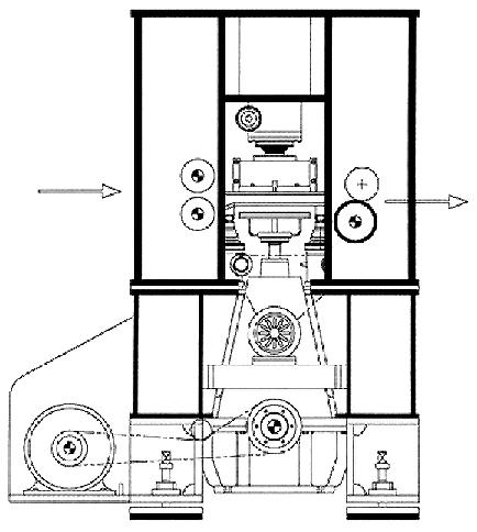 SAMHWA MACHINERY Needle Punching Machine SHS-UR 3400 ~ 6000