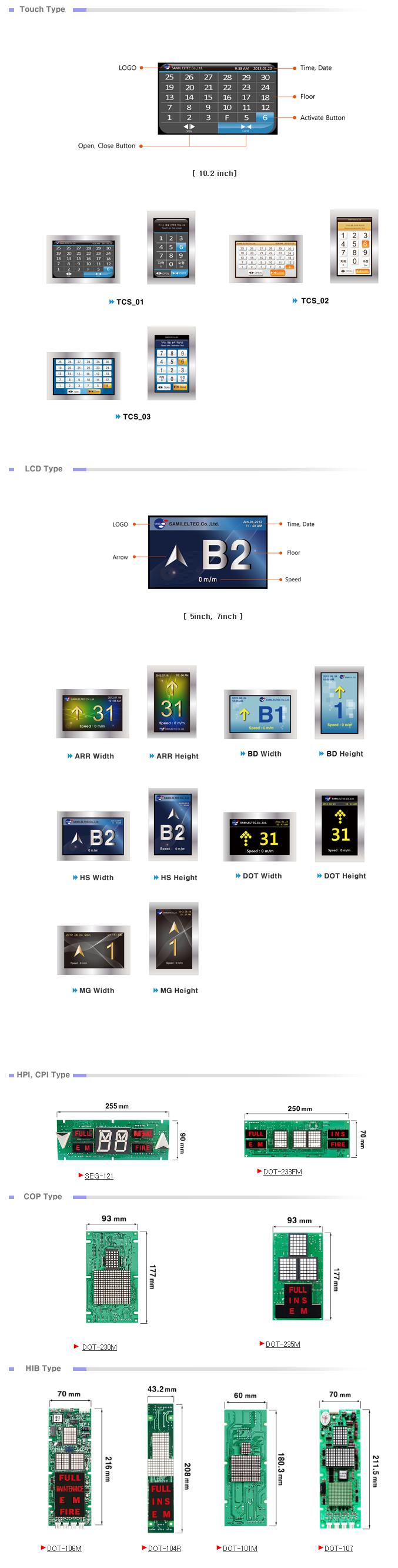 SAMIL ELTEC Display Board WTY1-Series