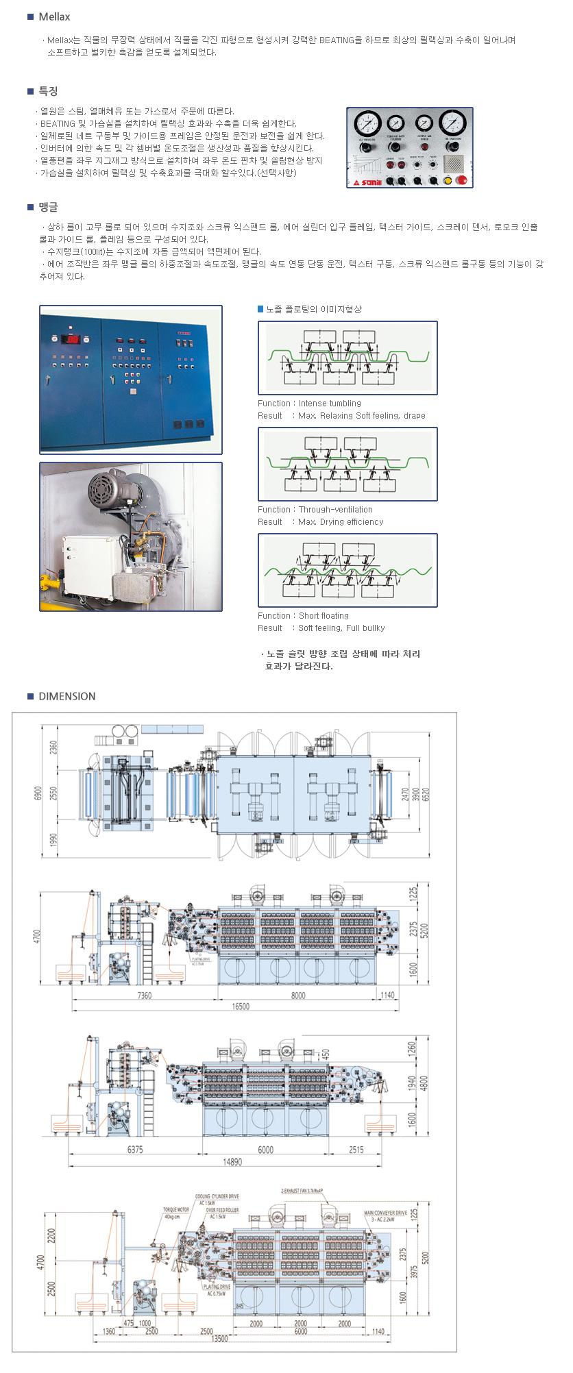 (주)삼일기계 네트 드라이어 Mellax 1