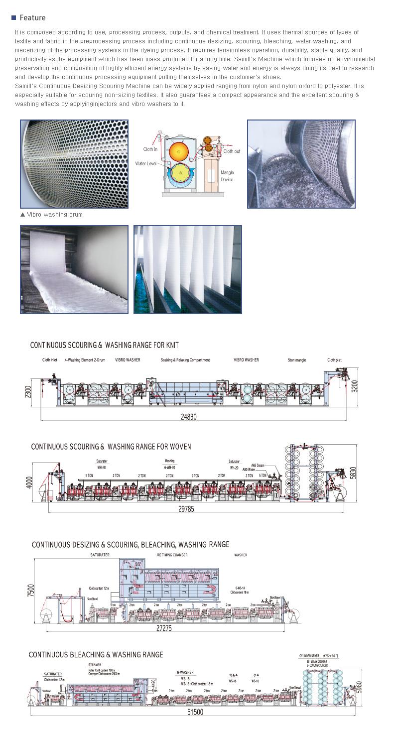 SAMIL MACHINERY Washing Machine