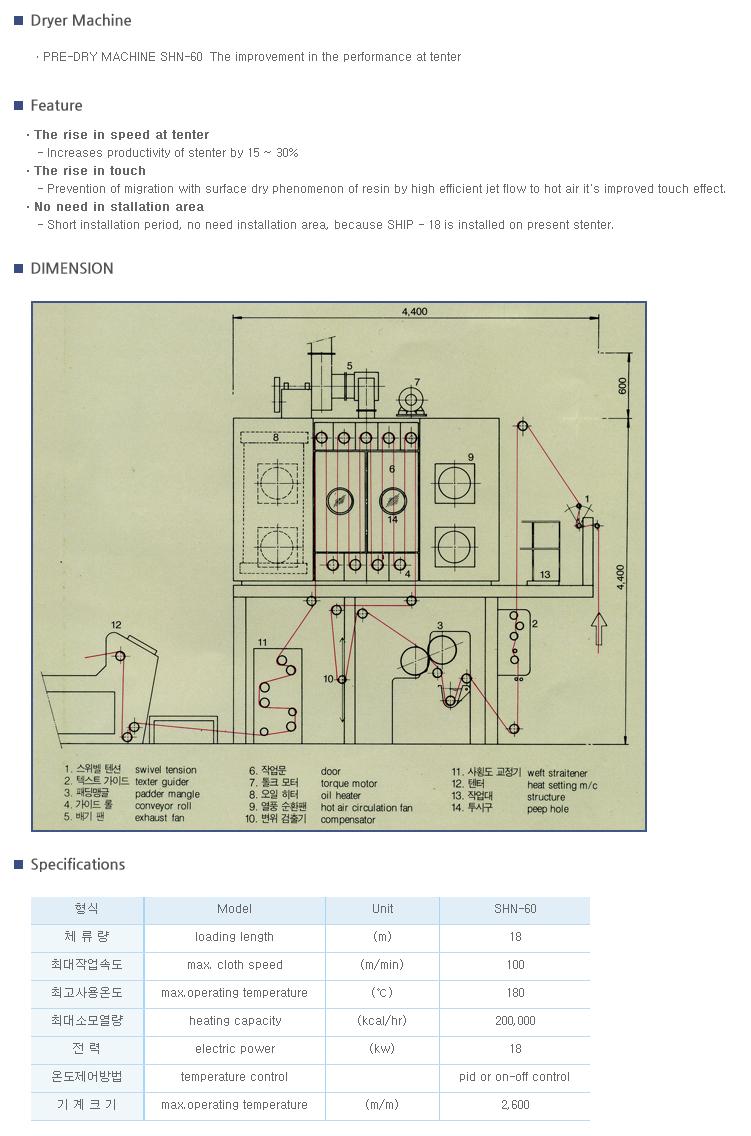 SAMIL MACHINERY Dryer Machine SHN-60