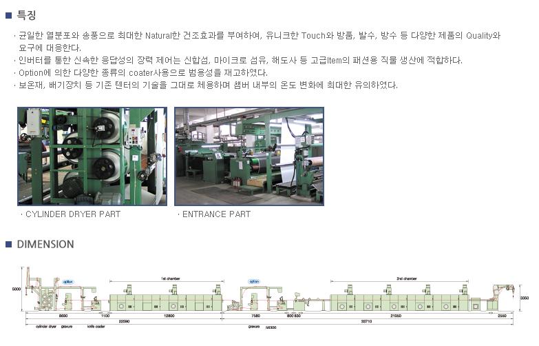 (주)삼일기계 코팅기 SICA-1415 1