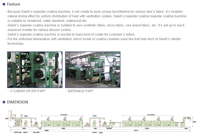 SAMIL MACHINERY Coating Machine SICA-1415