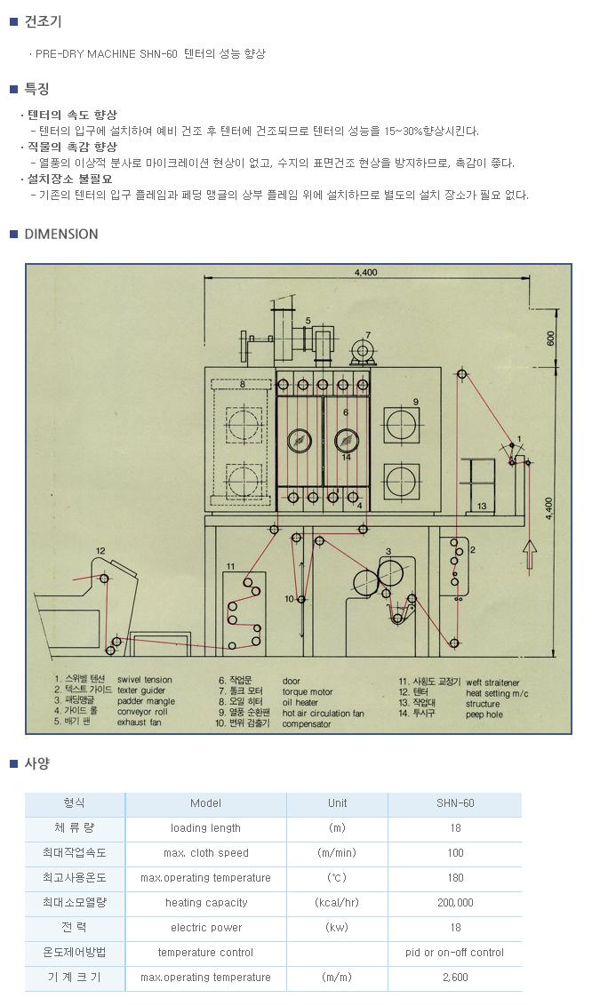 (주)삼일기계 건조기 SHN-60 1
