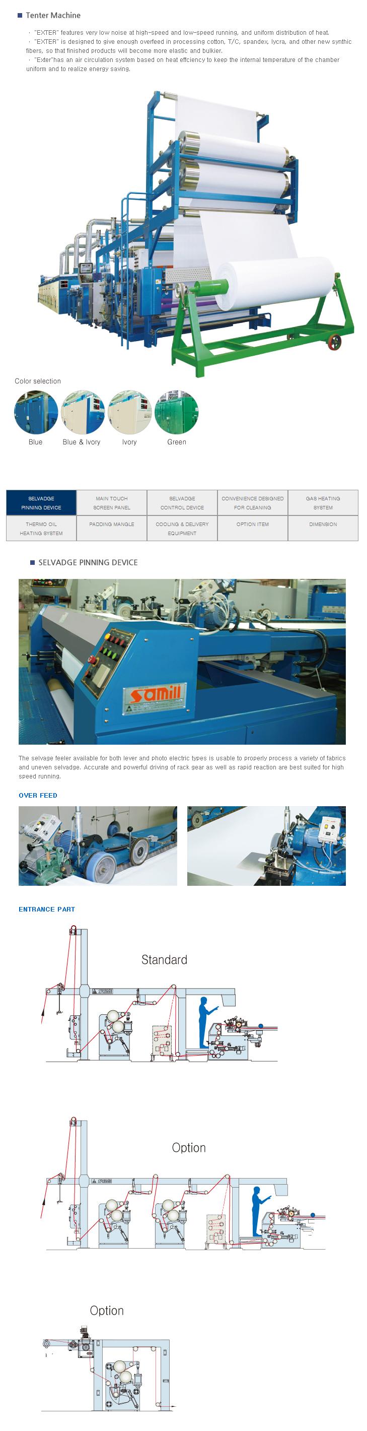 SAMIL MACHINERY Tenter Machine