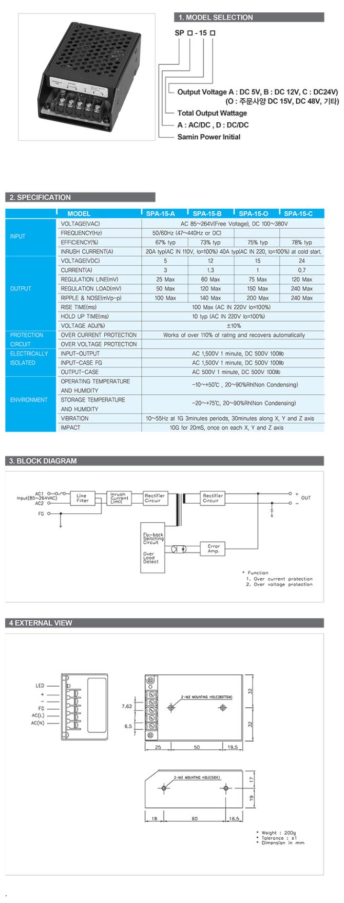 Samin Technology 15 Watt AC-DC Switching Power Supplies SPA-15-Series