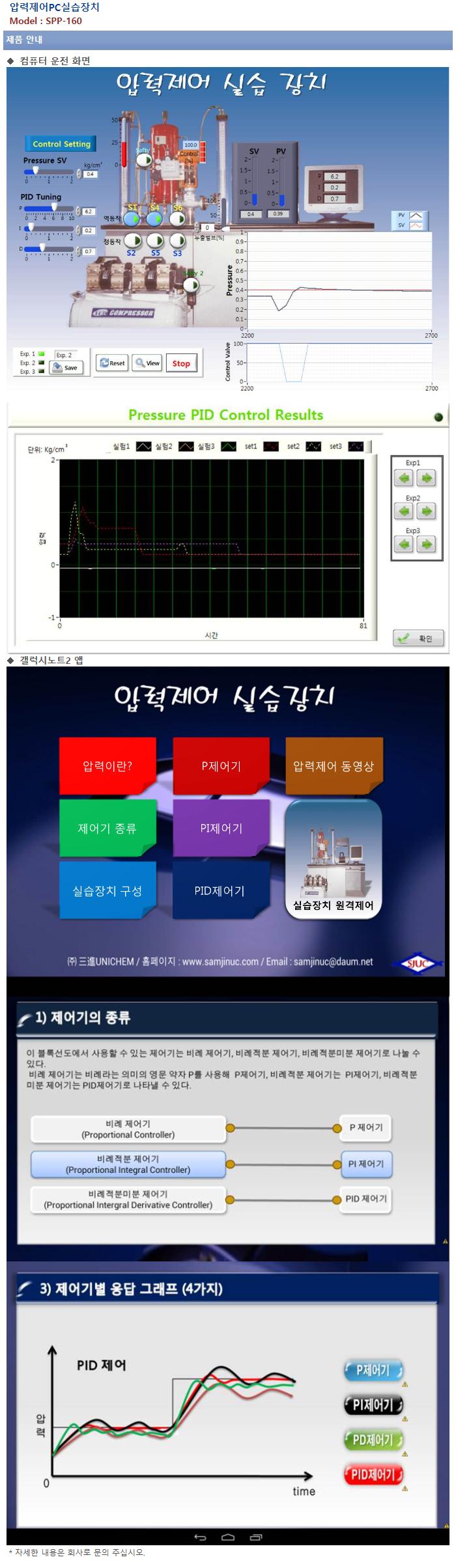 (주)삼진유니켐 압력제어PC실습장치 SPP-160