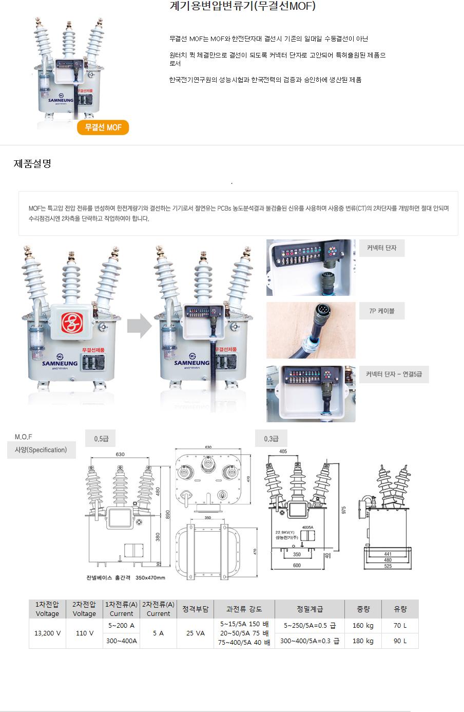 삼능전기(주) 계기용변압변류기 (무결선MOF)