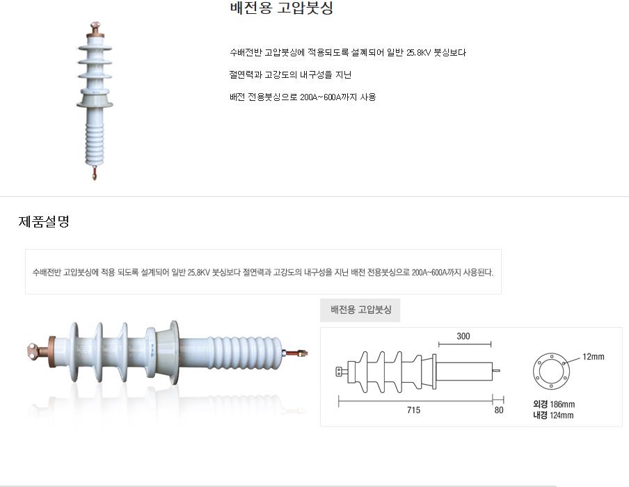 삼능전기(주) 배전용 고압붓싱