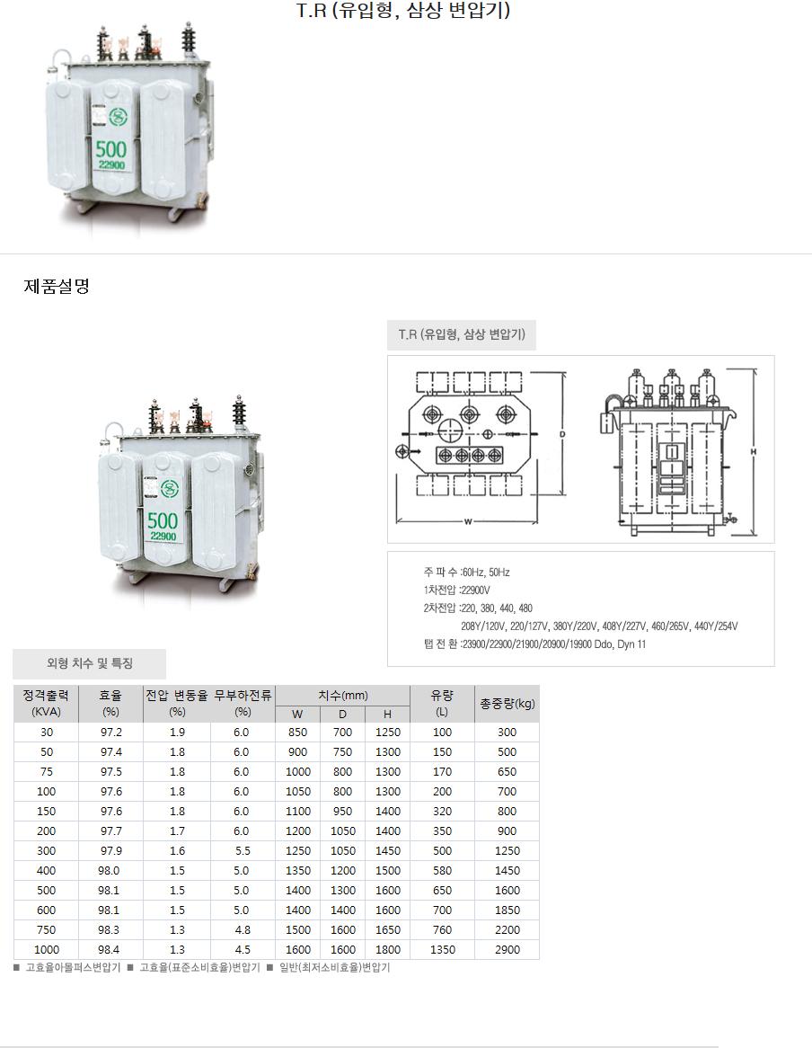 삼능전기(주) T.R (유입형, 삼상 변압기)