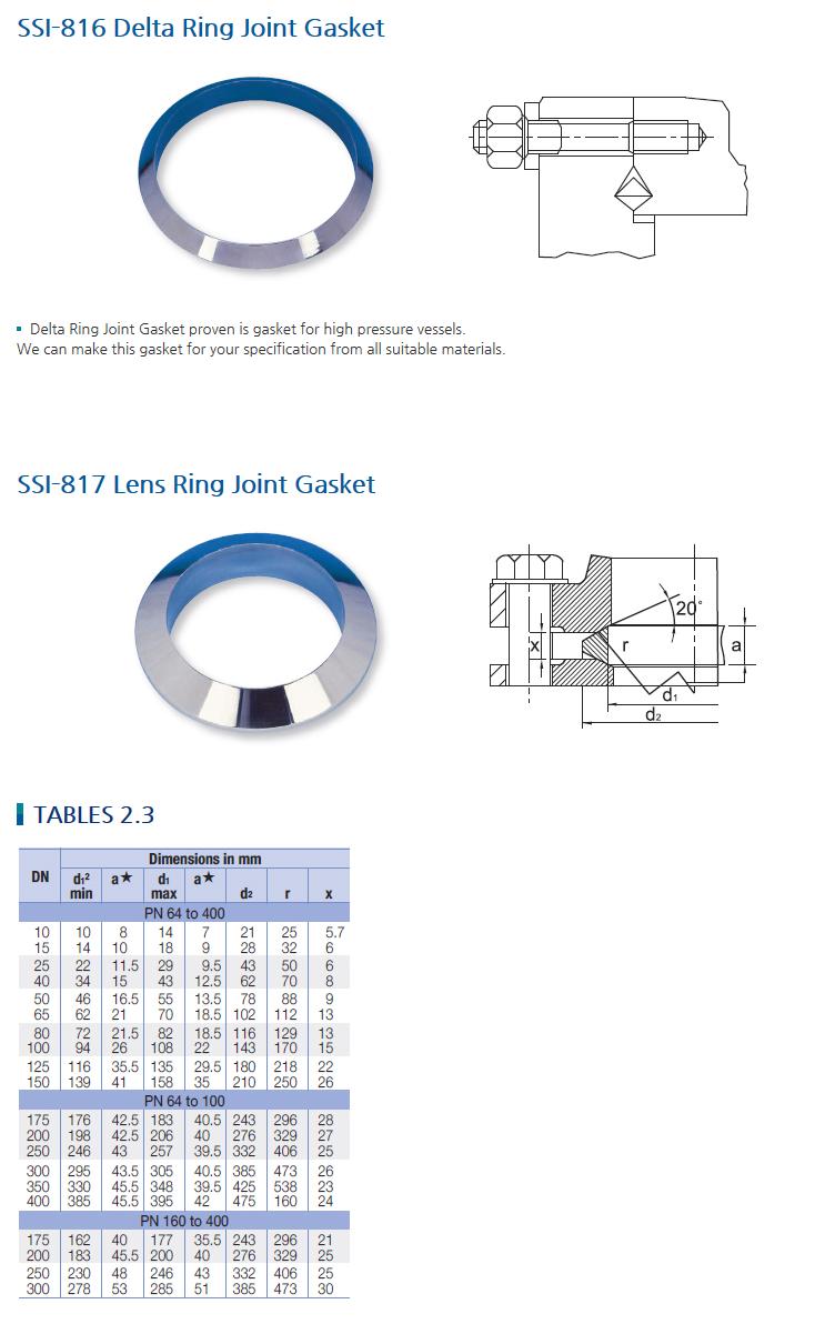 Samsung Industry Delta / Lens SSI-816/817