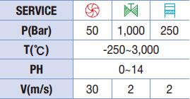 Samsung Industry Graphite Tape SSI-401