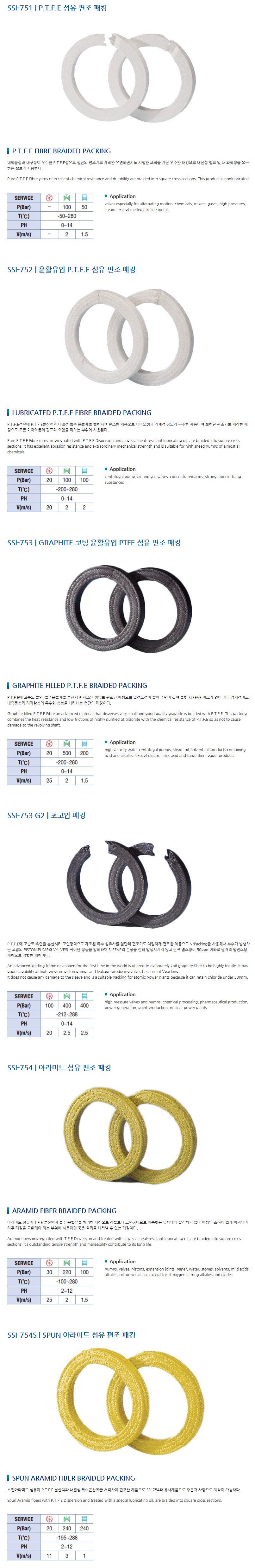 (주)삼성인더스트리 섬유 편조 패킹 / 초고압 패킹 SSI-750 Series 1
