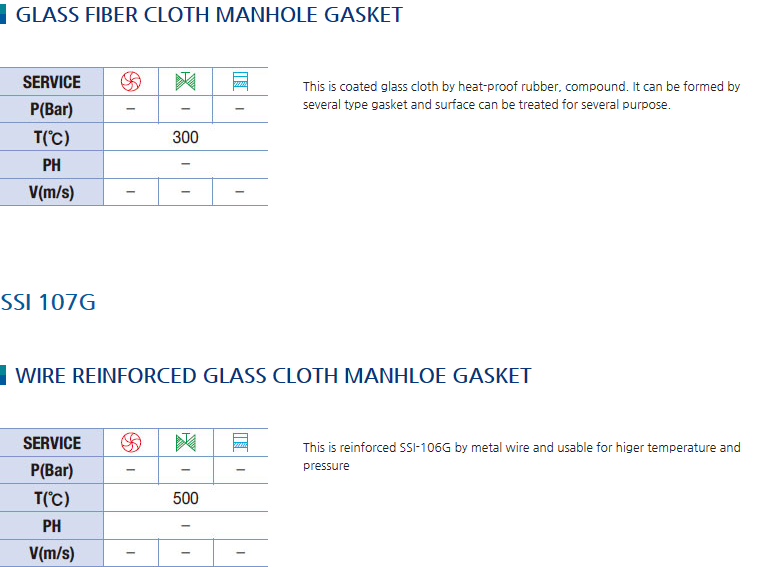 Samsung Industry Glass Fiber Cloth Manhole Gasket / Wire Reinforced Glass Cloth Manhole Gasket SSI-106G/107G