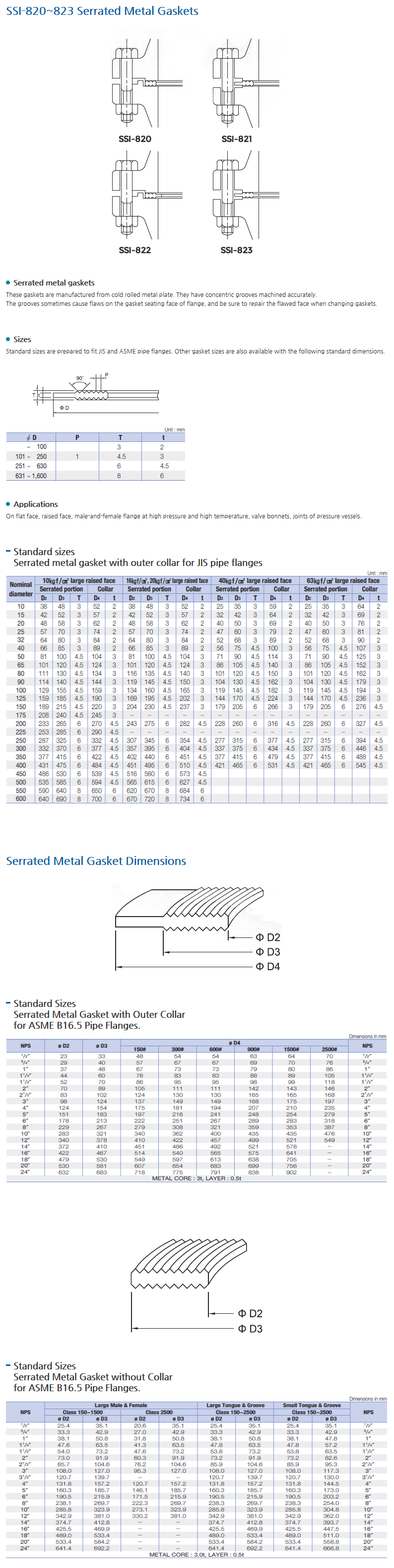 Samsung Industry Serrated Metal Gasket SSI-820/821/822/823