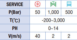 (주)삼성인더스트리 그라파이트몰드패킹 / 휘발성 유기화합물용 패킹 SSI-402/402-VOC 2