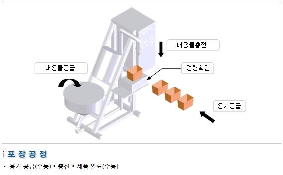삼성포장기 복합형 충전기 SP1000-(A)C 2