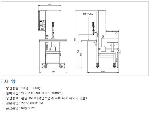 삼성포장기 고온용 충전기 SP1000-(A)T 1