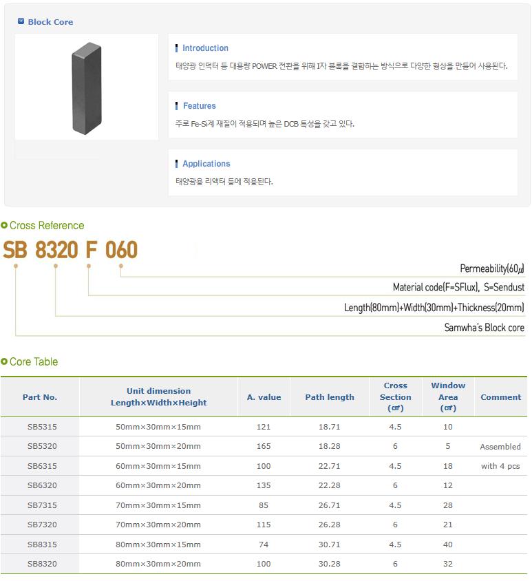 삼화전자 Core Data  6