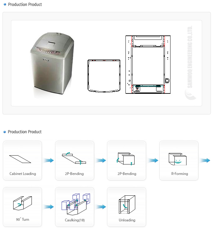 Samwoo Engineering Top Load Washer Cabinet Line