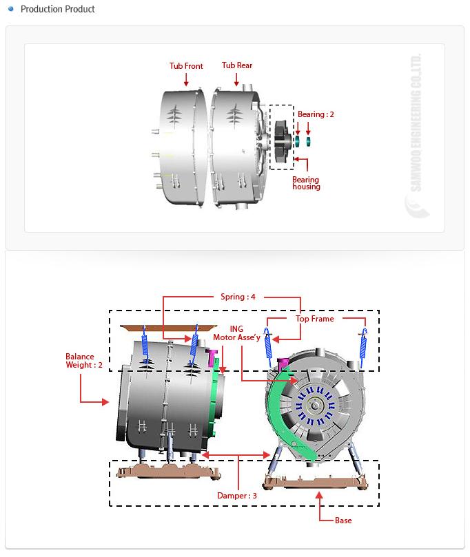 Samwoo Engineering Tub Bearing Indenting Machine