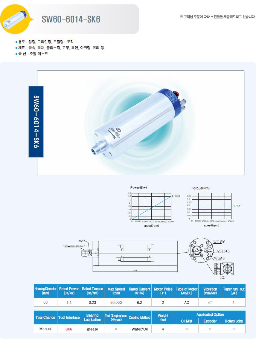 삼우하이테크  SW60-6014-SK6 1