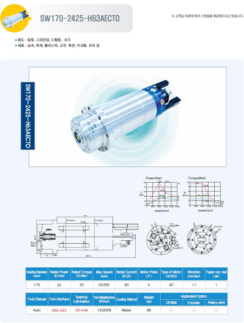 삼우하이테크  SW170-2425-H63AECTO 1