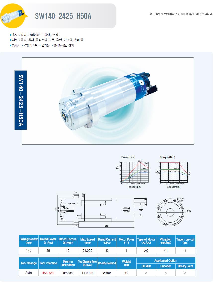 삼우하이테크  SW140-2425-H50A 1