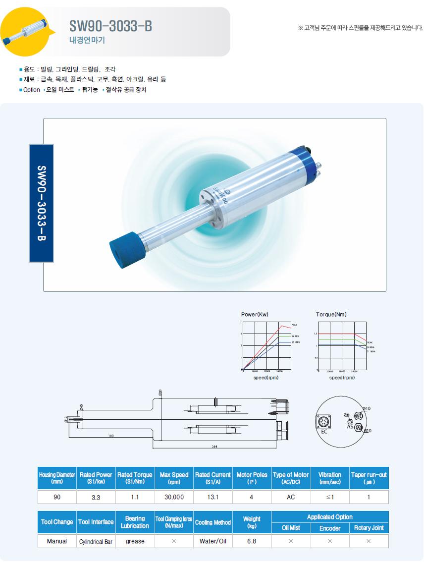 삼우하이테크  SW90-3033-B 1