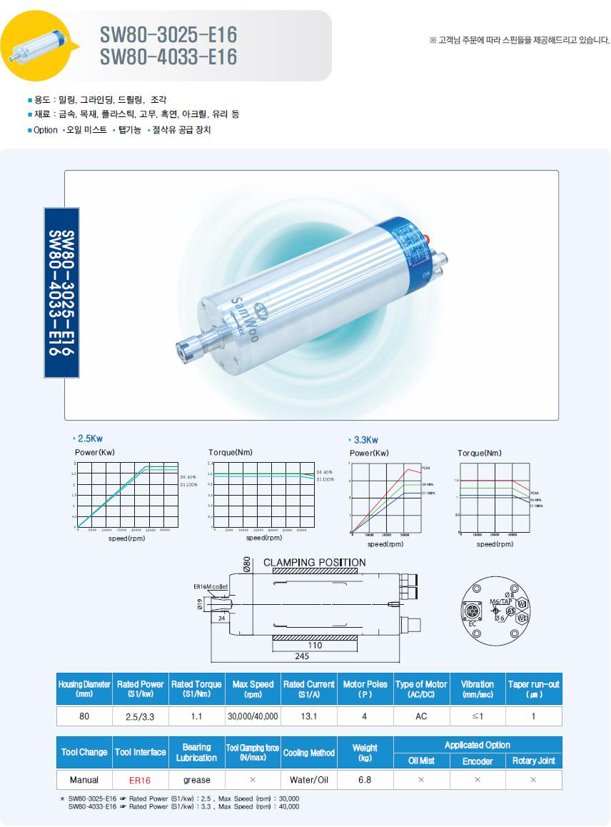 삼우하이테크  SW80-3025-E16 / SW80-4033-E16 1