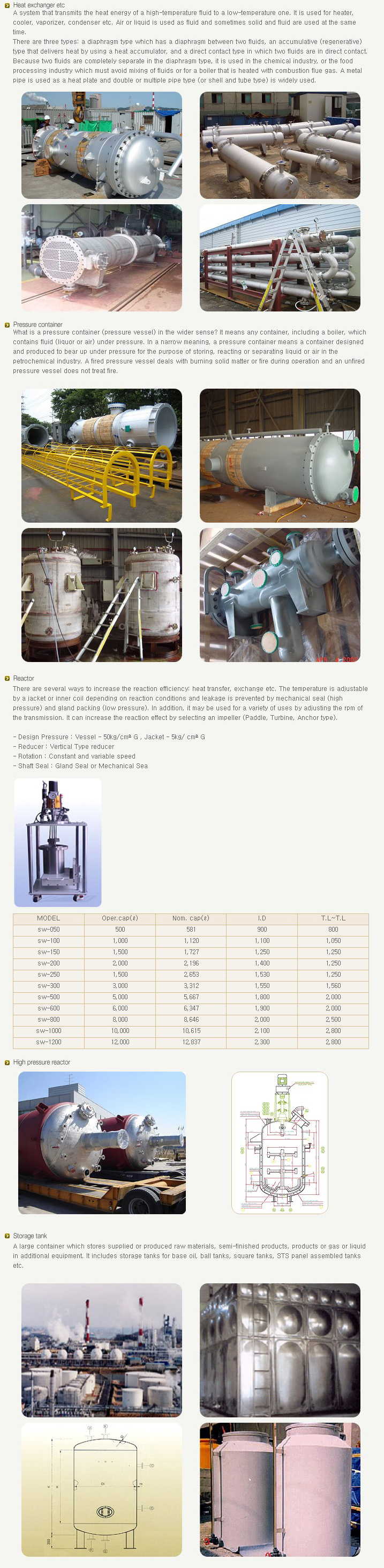 SAMWOO TCC Chemical Equipment