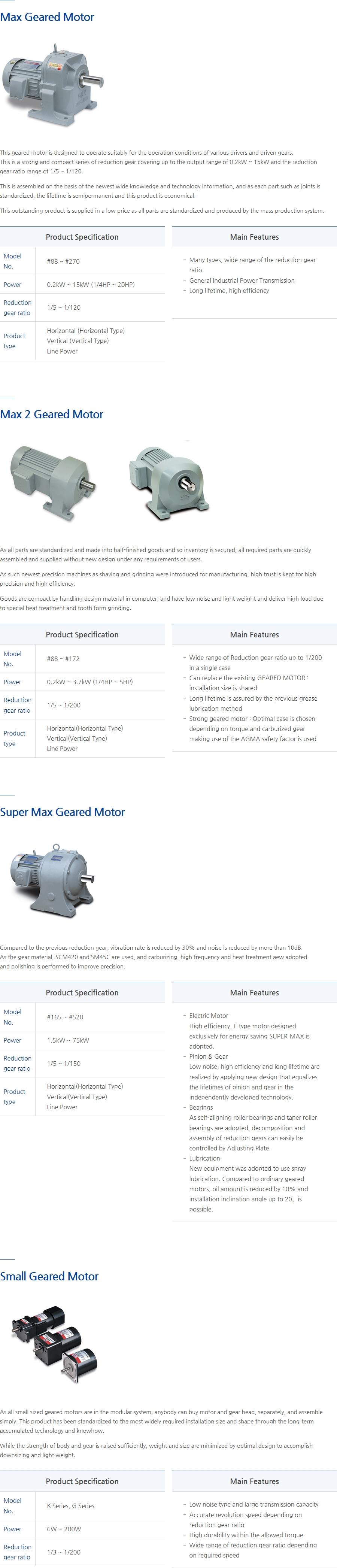 SAMYANG REDUCTION Geared Motor