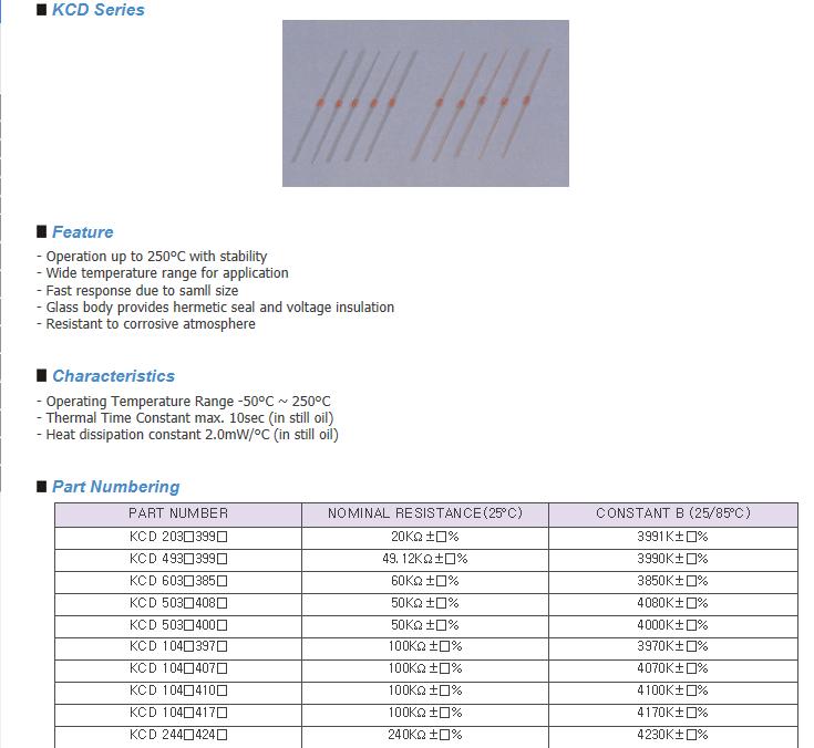 Sangshin Elecom CHIP Thermistor  3