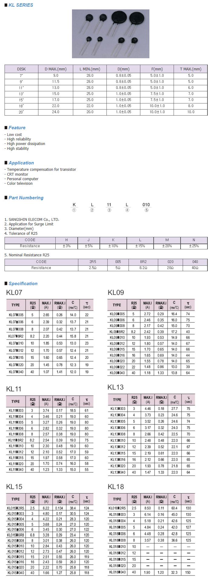 Sangshin Elecom DISK Thermistor  1