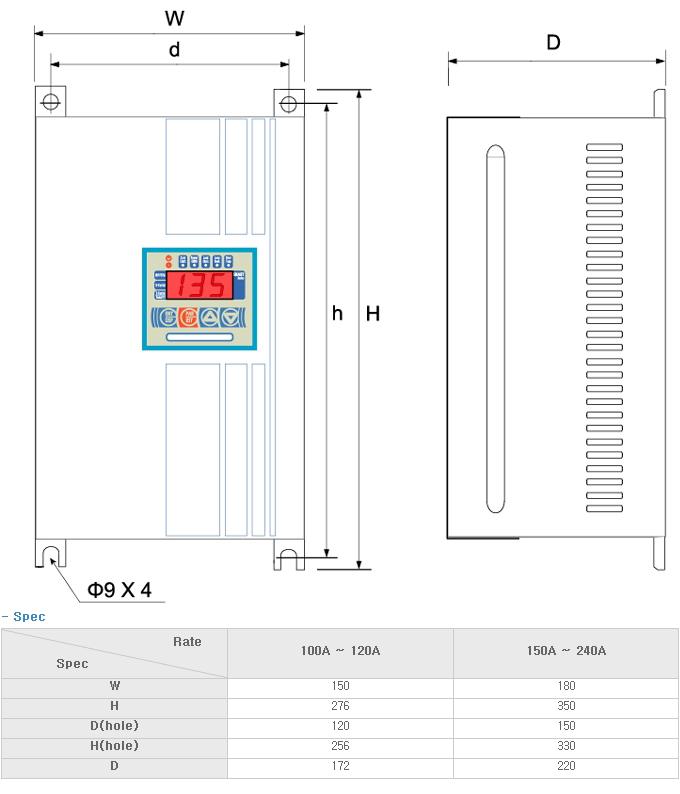 SANUP ELECTRIC Single Phase Digital Power Controller SMART-SPR 3