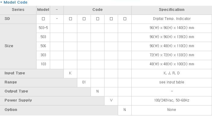 SANUP ELECTRIC Digital Temp. Indicator SD Series 1
